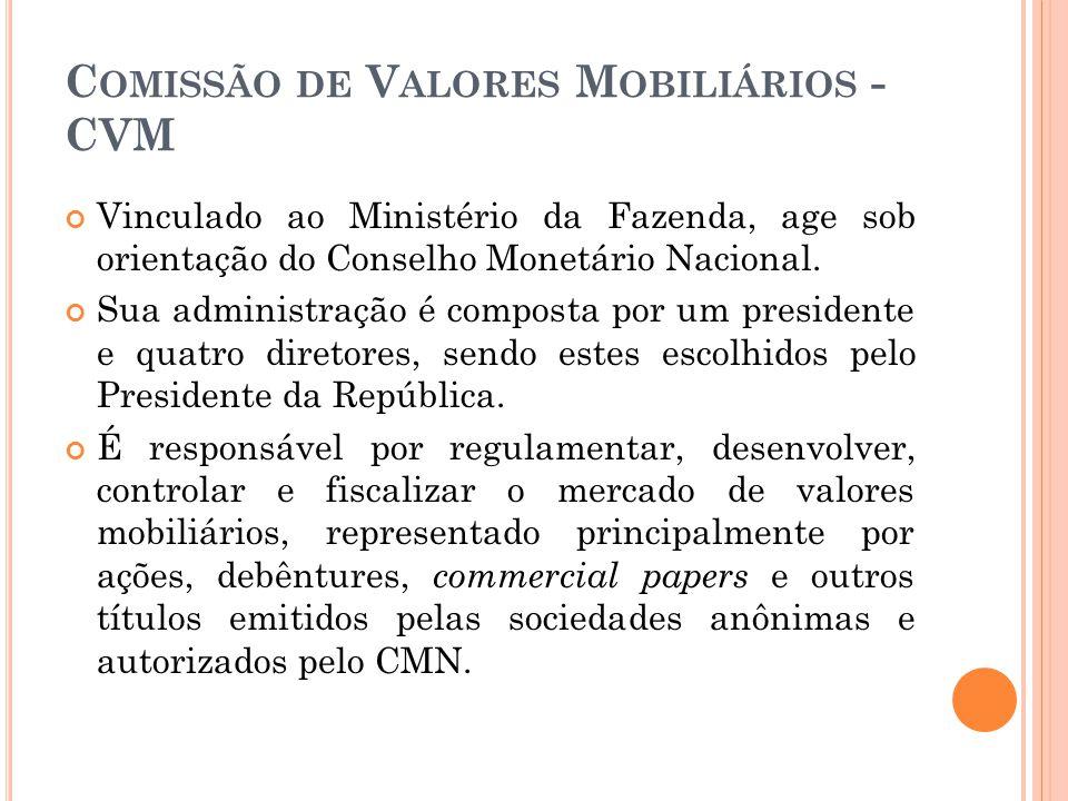 C OMISSÃO DE V ALORES M OBILIÁRIOS - CVM Vinculado ao Ministério da Fazenda, age sob orientação do Conselho Monetário Nacional. Sua administração é co
