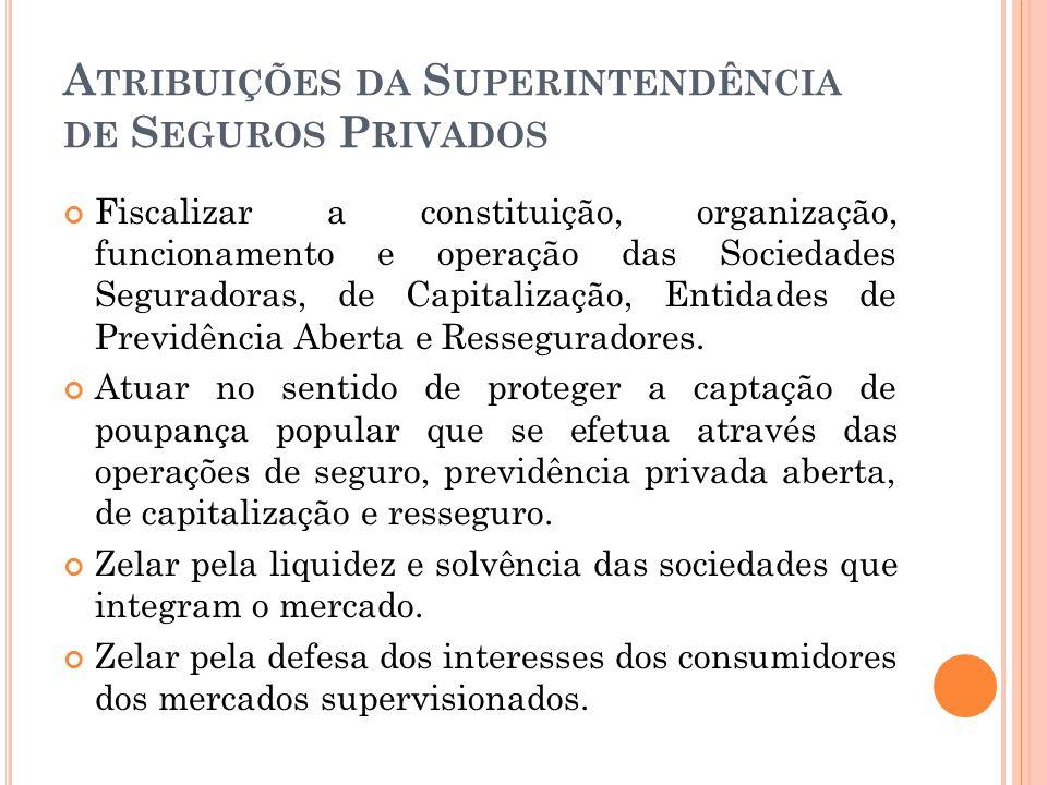 A TRIBUIÇÕES DA S UPERINTENDÊNCIA DE S EGUROS P RIVADOS Fiscalizar a constituição, organização, funcionamento e operação das Sociedades Seguradoras, d