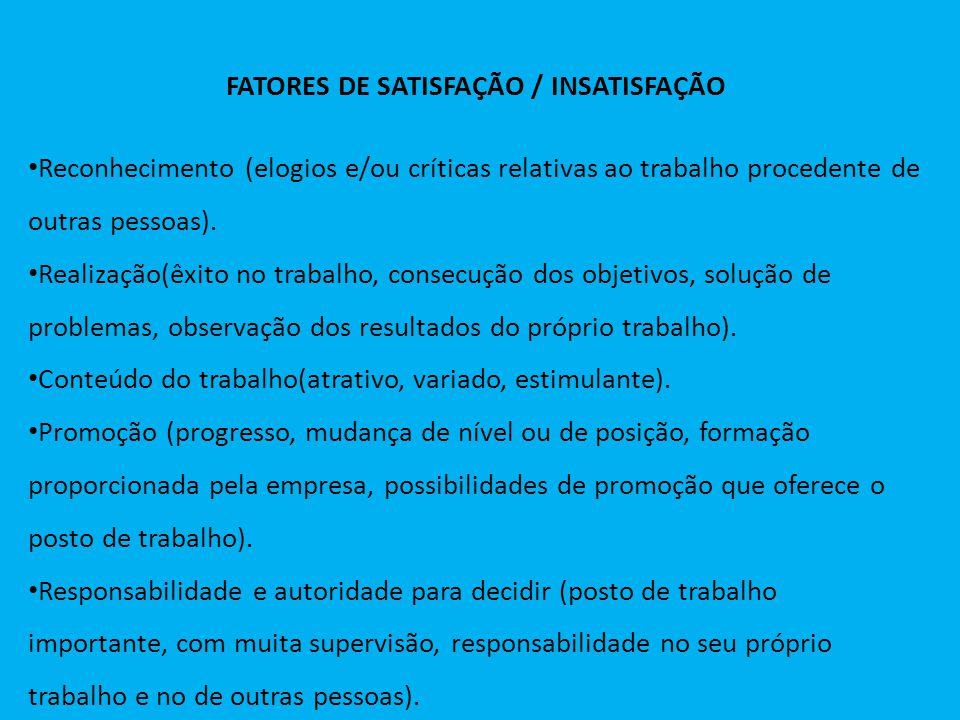 FATORES DE SATISFAÇÃO / INSATISFAÇÃO Reconhecimento (elogios e/ou críticas relativas ao trabalho procedente de outras pessoas). Realização(êxito no tr
