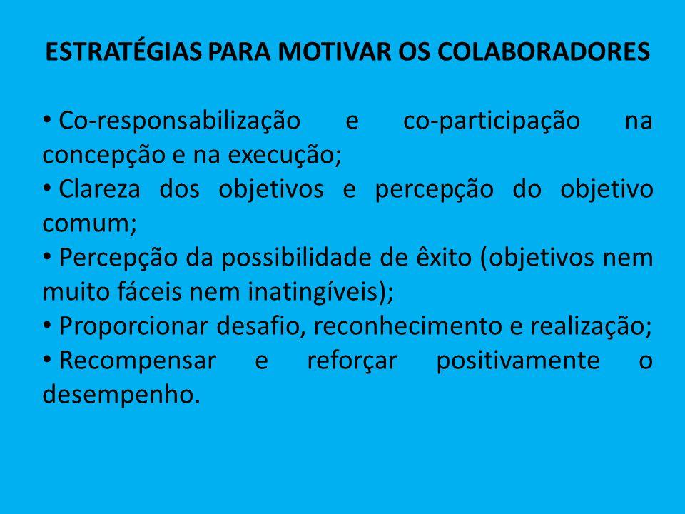ESTRATÉGIAS PARA MOTIVAR OS COLABORADORES Co-responsabilização e co-participação na concepção e na execução; Clareza dos objetivos e percepção do obje