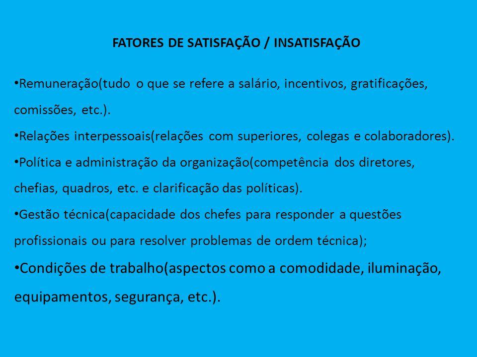 FATORES DE SATISFAÇÃO / INSATISFAÇÃO Remuneração(tudo o que se refere a salário, incentivos, gratificações, comissões, etc.). Relações interpessoais(r