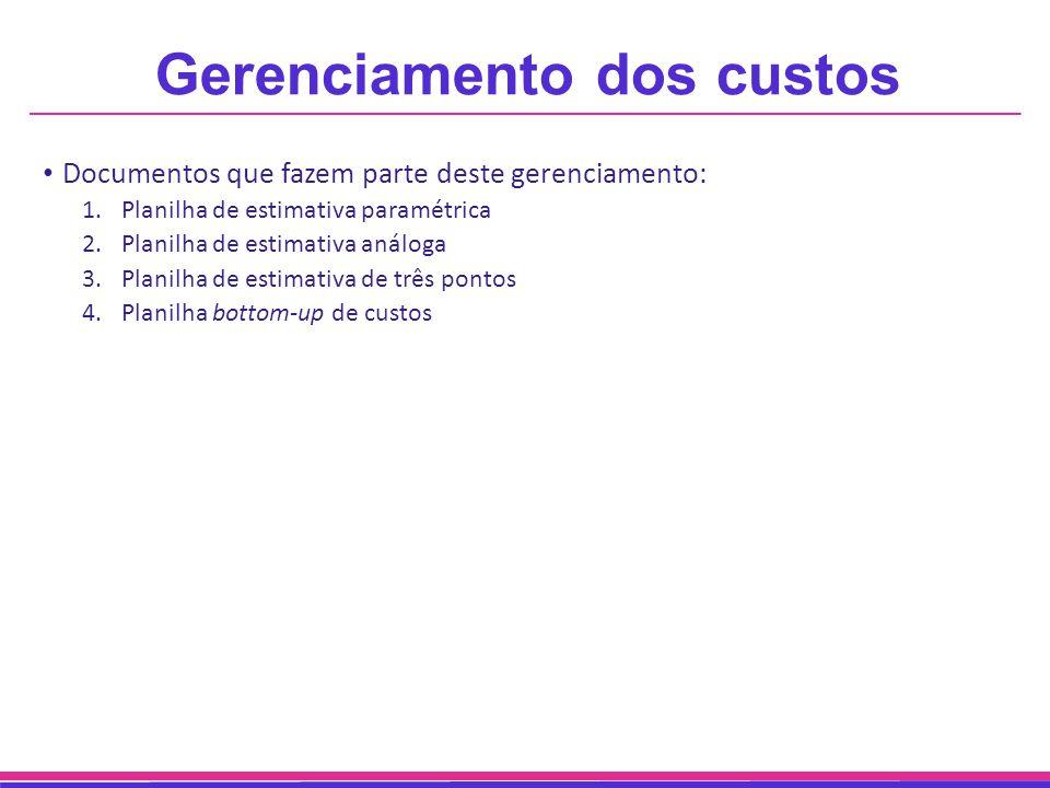 Gerenciamento dos custos Documentos que fazem parte deste gerenciamento: 1.Planilha de estimativa paramétrica 2.Planilha de estimativa análoga 3.Plani