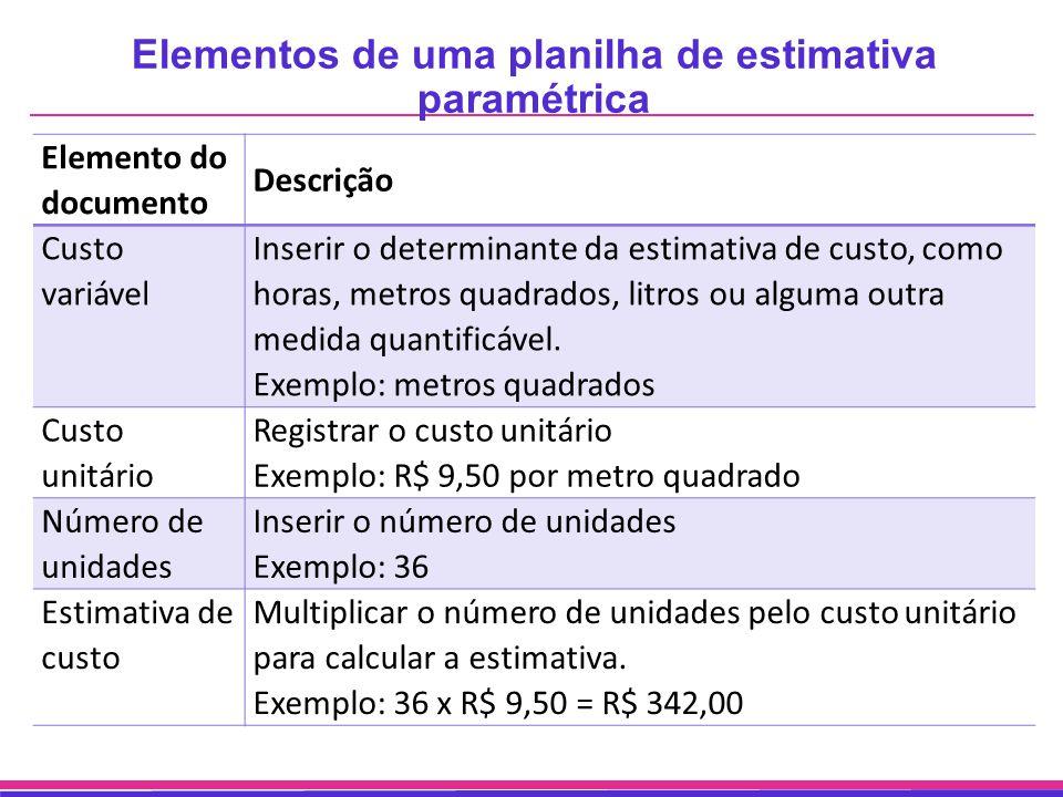 Elementos de uma planilha de estimativa paramétrica Elemento do documento Descrição Custo variável Inserir o determinante da estimativa de custo, como