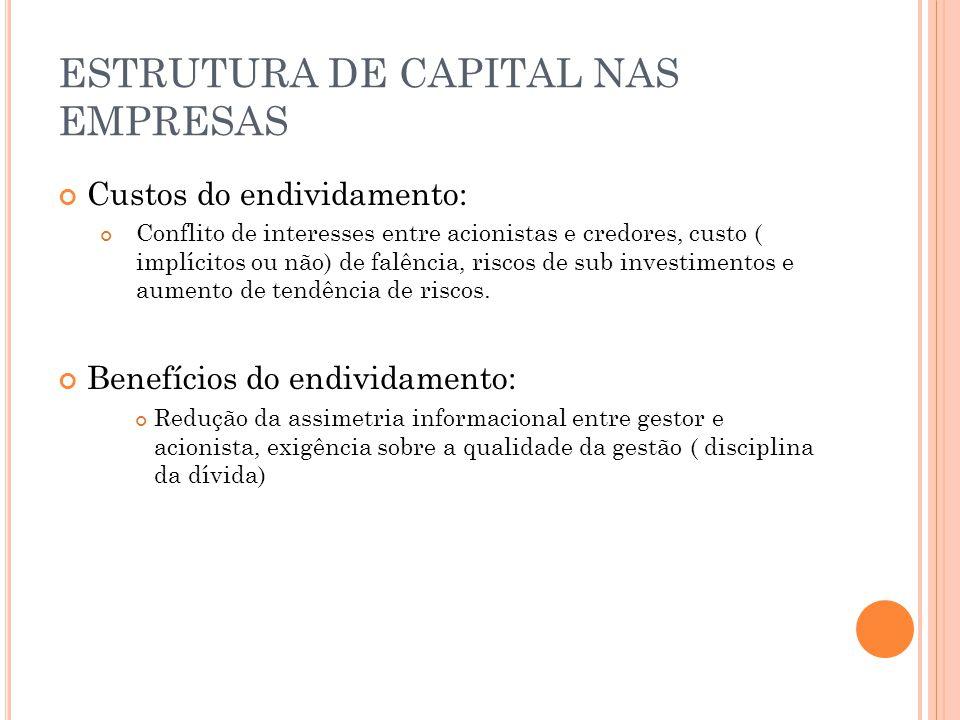 ESTRUTURA DE CAPITAL NAS EMPRESAS Custos do endividamento: Conflito de interesses entre acionistas e credores, custo ( implícitos ou não) de falência,