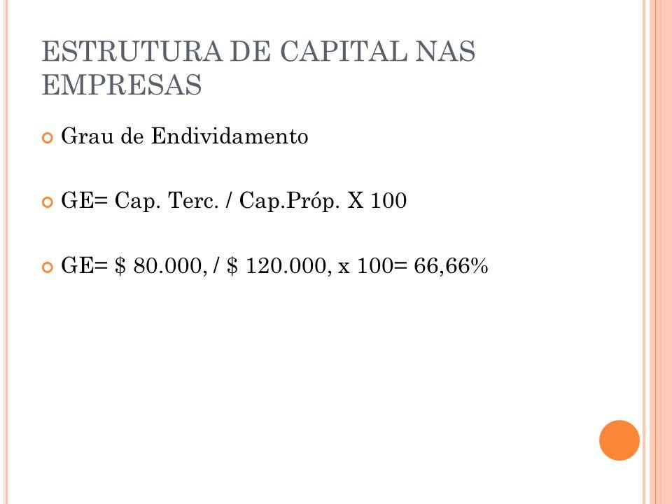 ESTRUTURA DE CAPITAL NAS EMPRESAS Grau de Endividamento GE= Cap. Terc. / Cap.Próp. X 100 GE= $ 80.000, / $ 120.000, x 100= 66,66%