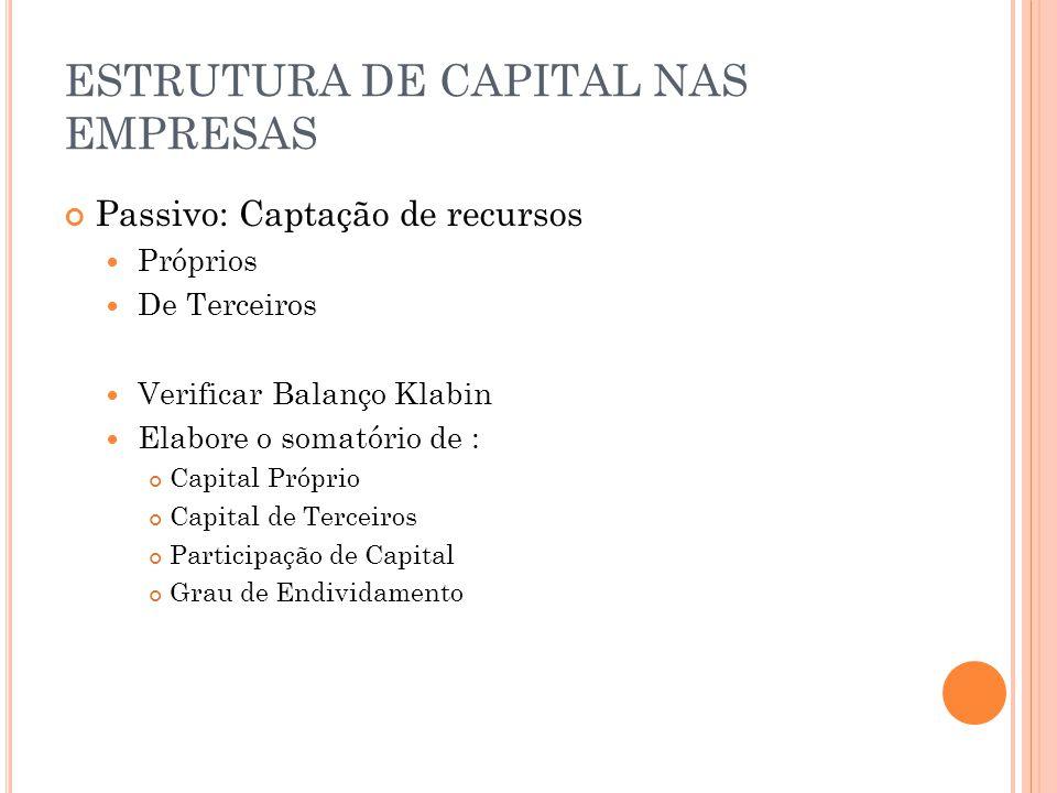 ESTRUTURA DE CAPITAL NAS EMPRESAS Passivo: Captação de recursos Próprios De Terceiros Verificar Balanço Klabin Elabore o somatório de : Capital Própri