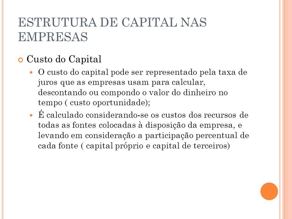 ESTRUTURA DE CAPITAL NAS EMPRESAS Custo do Capital O custo do capital pode ser representado pela taxa de juros que as empresas usam para calcular, des