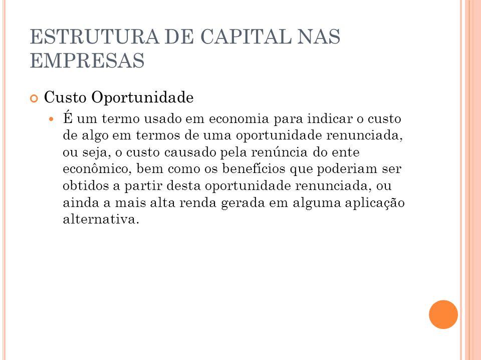 ESTRUTURA DE CAPITAL NAS EMPRESAS Custo do Capital Custo Médio Ponderado de Capital O CMPC é obtido pelo custo de cada fonte de capital, ponderado pela sua respectiva participação na estrutura financeira de financiamento da empresa.