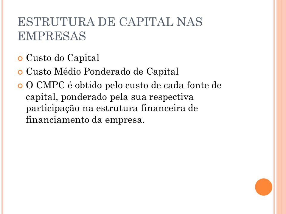 ESTRUTURA DE CAPITAL NAS EMPRESAS Ex: Calcular o valor do CMPC da empresa, financiado pelo PL de $ 600.000,00 e de dívidas de $ 400.000,00.