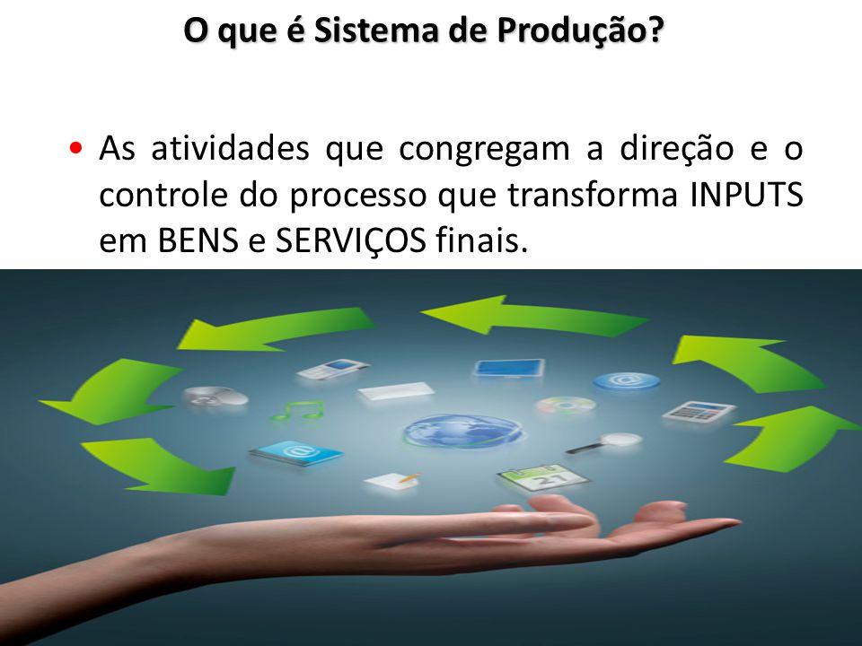 O que é Sistema de Produção? As atividades que congregam a direção e o controle do processo que transforma INPUTS em BENS e SERVIÇOS finais.