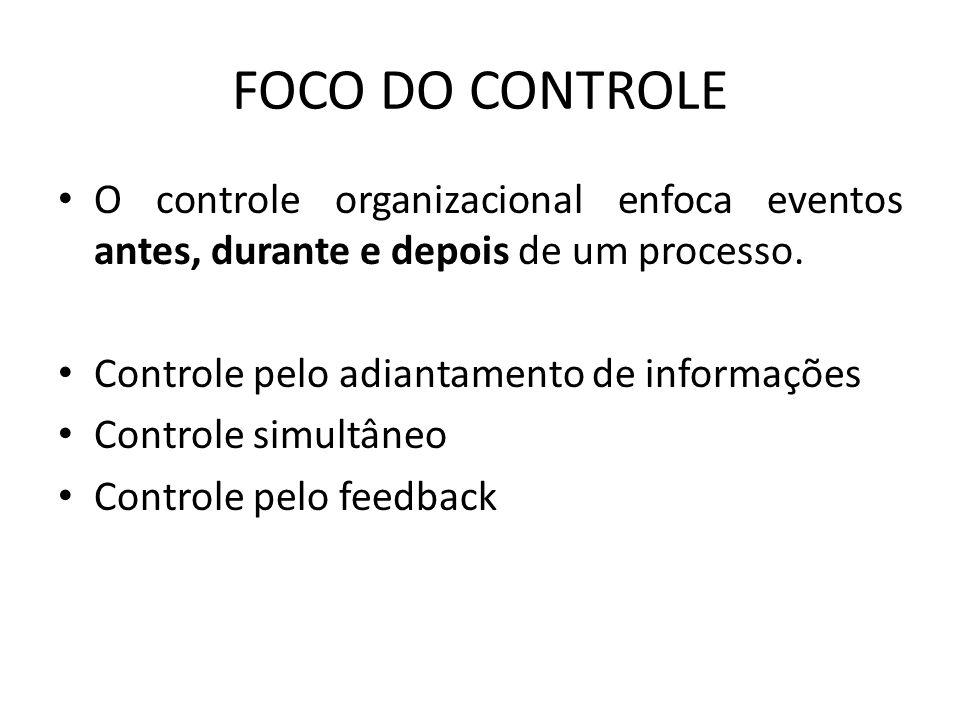 FOCO DO CONTROLE O controle organizacional enfoca eventos antes, durante e depois de um processo. Controle pelo adiantamento de informações Controle s