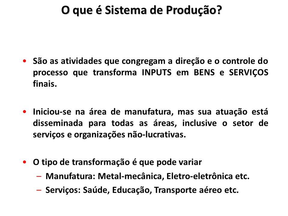 O que é Sistema de Produção? São as atividades que congregam a direção e o controle do processo que transforma INPUTS em BENS e SERVIÇOS finais. Inici