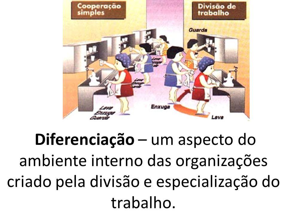 Diferenciação – um aspecto do ambiente interno das organizações criado pela divisão e especialização do trabalho.