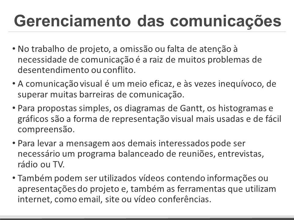 Gerenciamento das comunicações No trabalho de projeto, a omissão ou falta de atenção à necessidade de comunicação é a raiz de muitos problemas de dese