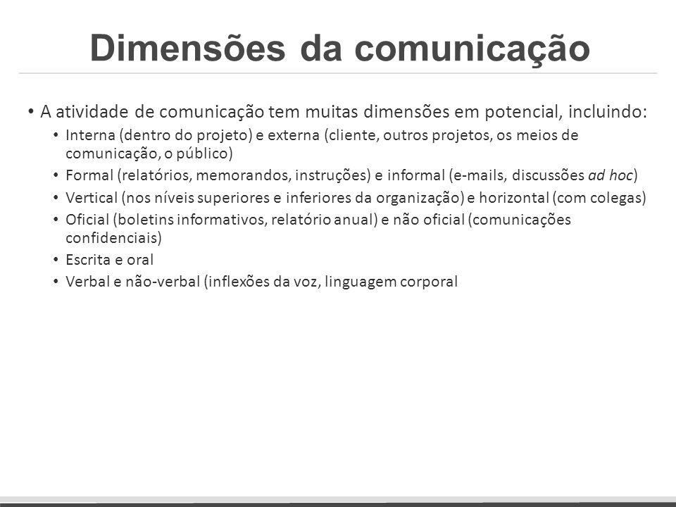 Dimensões da comunicação A atividade de comunicação tem muitas dimensões em potencial, incluindo: Interna (dentro do projeto) e externa (cliente, outr