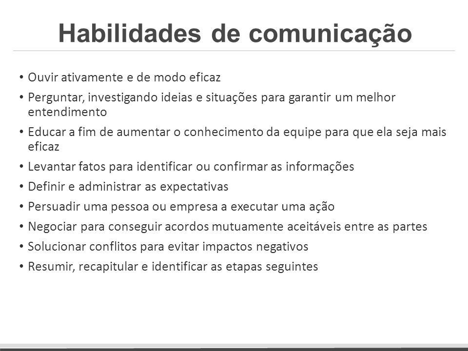 Habilidades de comunicação Ouvir ativamente e de modo eficaz Perguntar, investigando ideias e situações para garantir um melhor entendimento Educar a