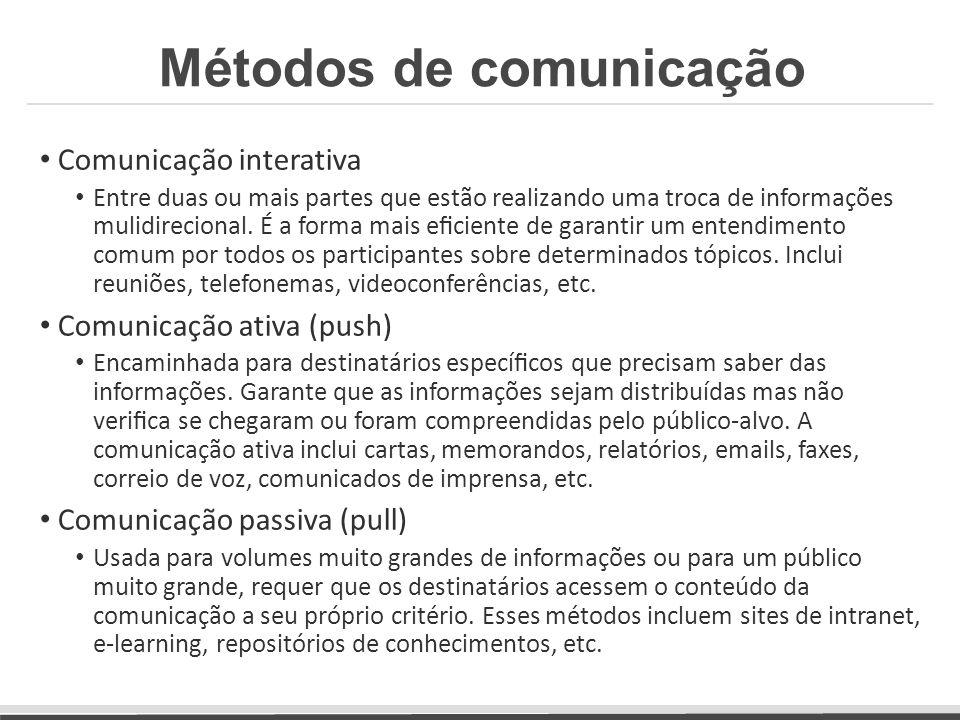 Métodos de comunicação Comunicação interativa Entre duas ou mais partes que estão realizando uma troca de informações mulidirecional. É a forma mais e
