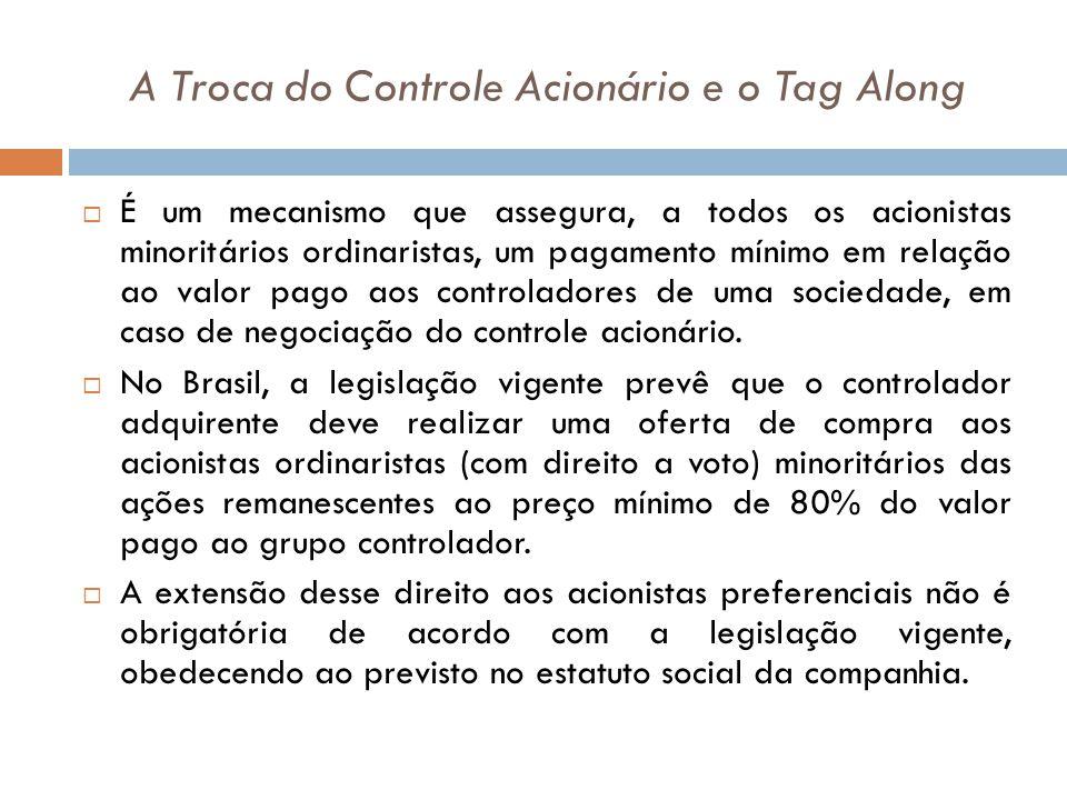 A Troca do Controle Acionário e o Tag Along É um mecanismo que assegura, a todos os acionistas minoritários ordinaristas, um pagamento mínimo em relaç