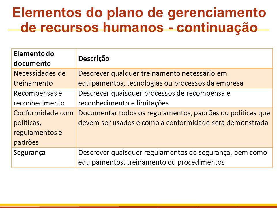 Elementos do plano de gerenciamento de recursos humanos - continuação Elemento do documento Descrição Necessidades de treinamento Descrever qualquer t