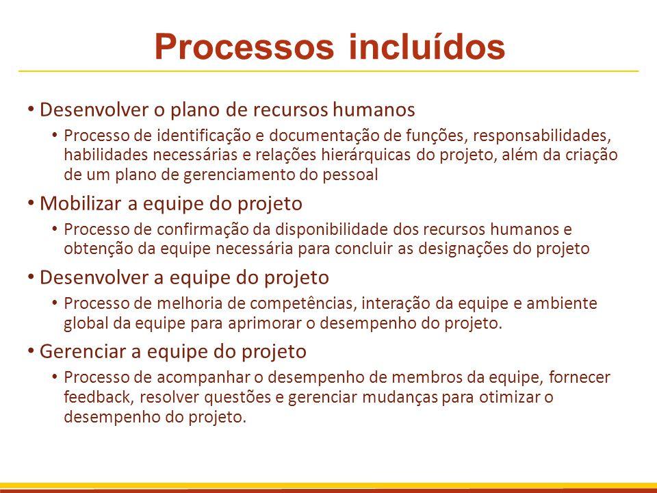 Processos incluídos Desenvolver o plano de recursos humanos Processo de identificação e documentação de funções, responsabilidades, habilidades necess