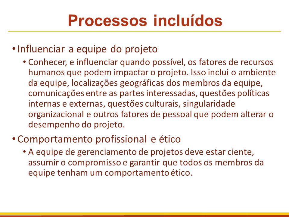 Processos incluídos Influenciar a equipe do projeto Conhecer, e influenciar quando possível, os fatores de recursos humanos que podem impactar o proje