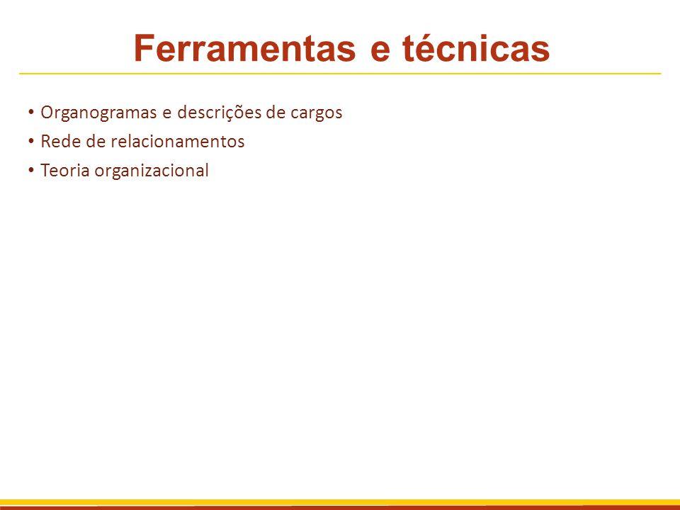 Ferramentas e técnicas Organogramas e descrições de cargos Rede de relacionamentos Teoria organizacional
