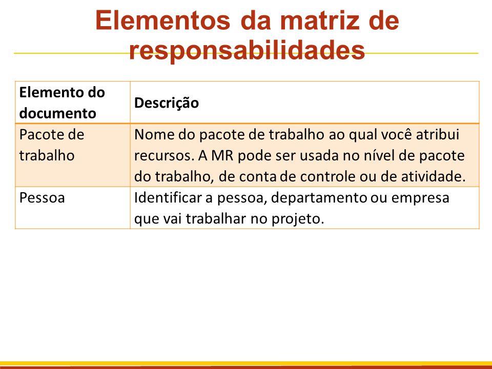 Elementos de papéis e responsabilidades Elemento do documento Descrição Descrição do papel do recurso Identificar o papel ou cargo e uma breve descrição do papel.