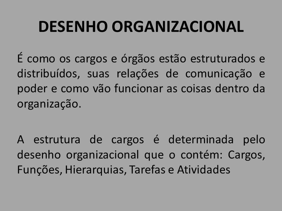 DESENHO ORGANIZACIONAL É como os cargos e órgãos estão estruturados e distribuídos, suas relações de comunicação e poder e como vão funcionar as coisa