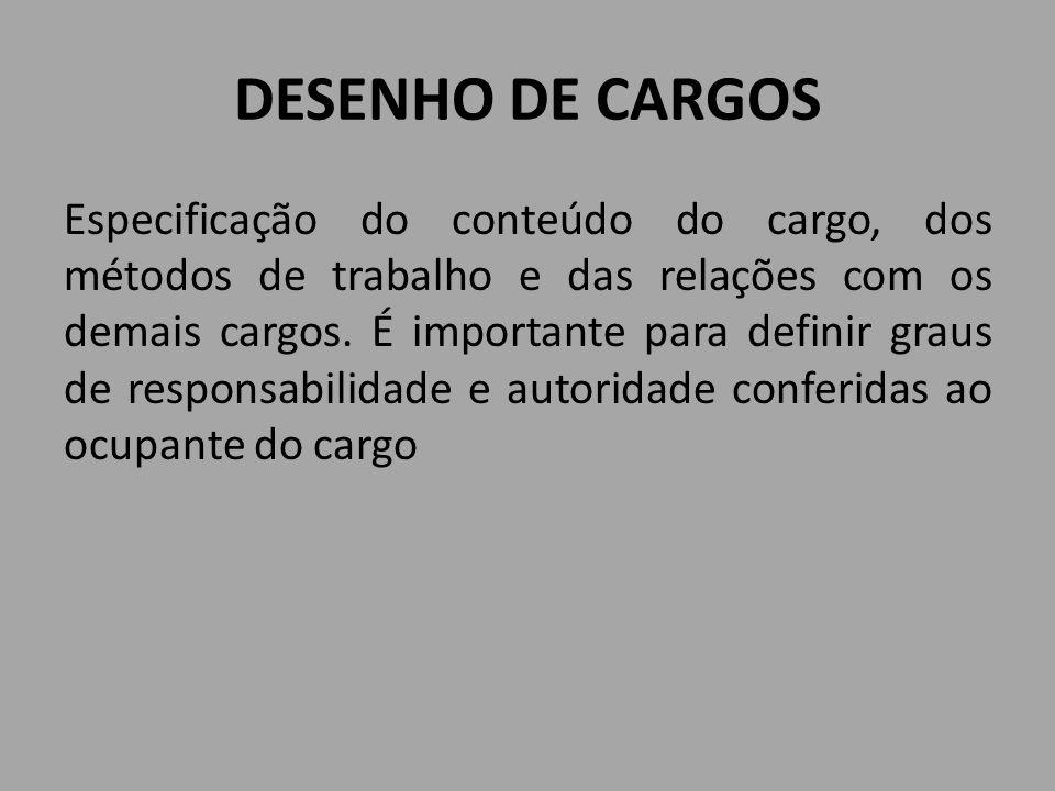 DESENHO DE CARGOS Especificação do conteúdo do cargo, dos métodos de trabalho e das relações com os demais cargos. É importante para definir graus de