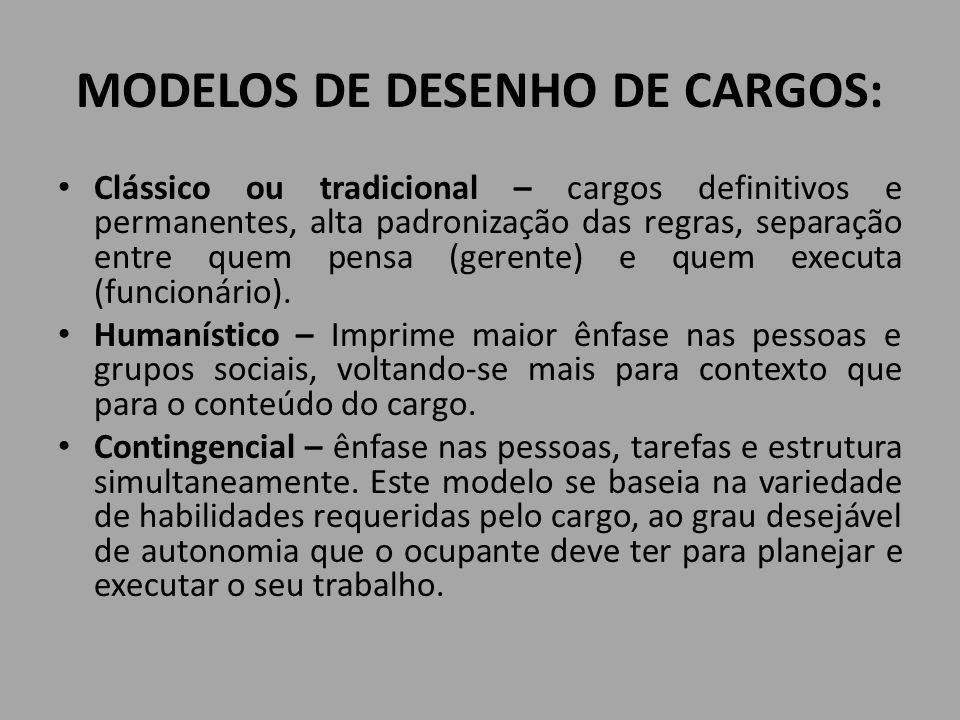 MODELOS DE DESENHO DE CARGOS: Clássico ou tradicional – cargos definitivos e permanentes, alta padronização das regras, separação entre quem pensa (ge