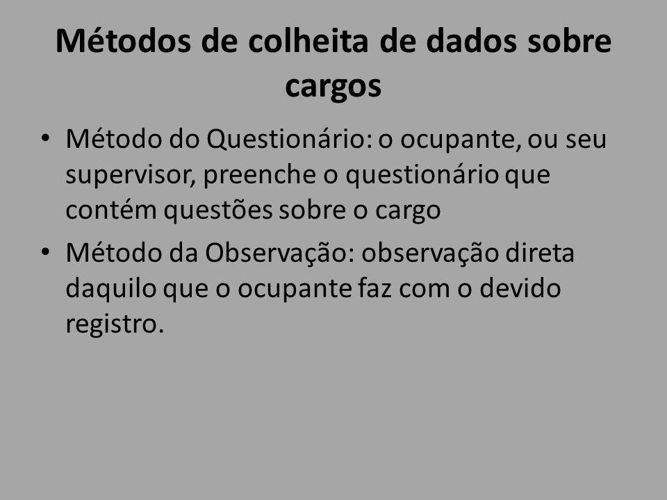 Métodos de colheita de dados sobre cargos Método do Questionário: o ocupante, ou seu supervisor, preenche o questionário que contém questões sobre o c