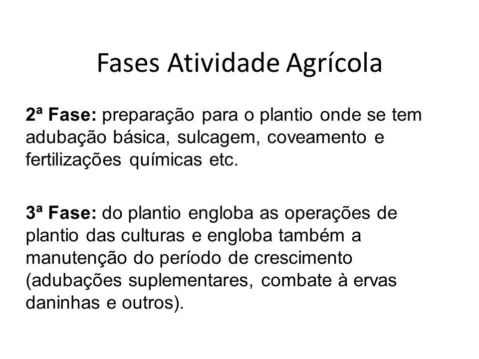 Fases Atividade Agrícola 2ª Fase: preparação para o plantio onde se tem adubação básica, sulcagem, coveamento e fertilizações químicas etc. 3ª Fase: d