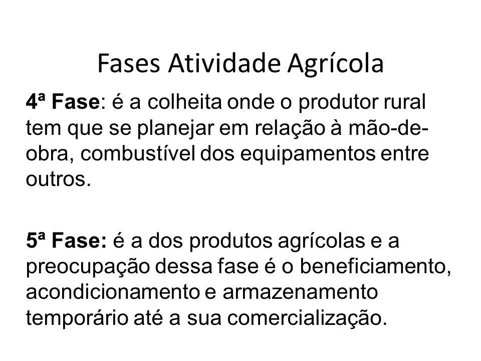 Fases Atividade Agrícola 4ª Fase: é a colheita onde o produtor rural tem que se planejar em relação à mão-de- obra, combustível dos equipamentos entre