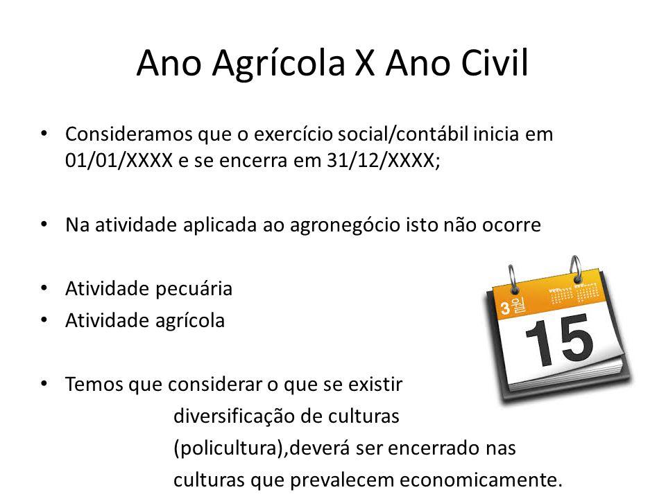 Ano Agrícola X Ano Civil Consideramos que o exercício social/contábil inicia em 01/01/XXXX e se encerra em 31/12/XXXX; Na atividade aplicada ao agrone