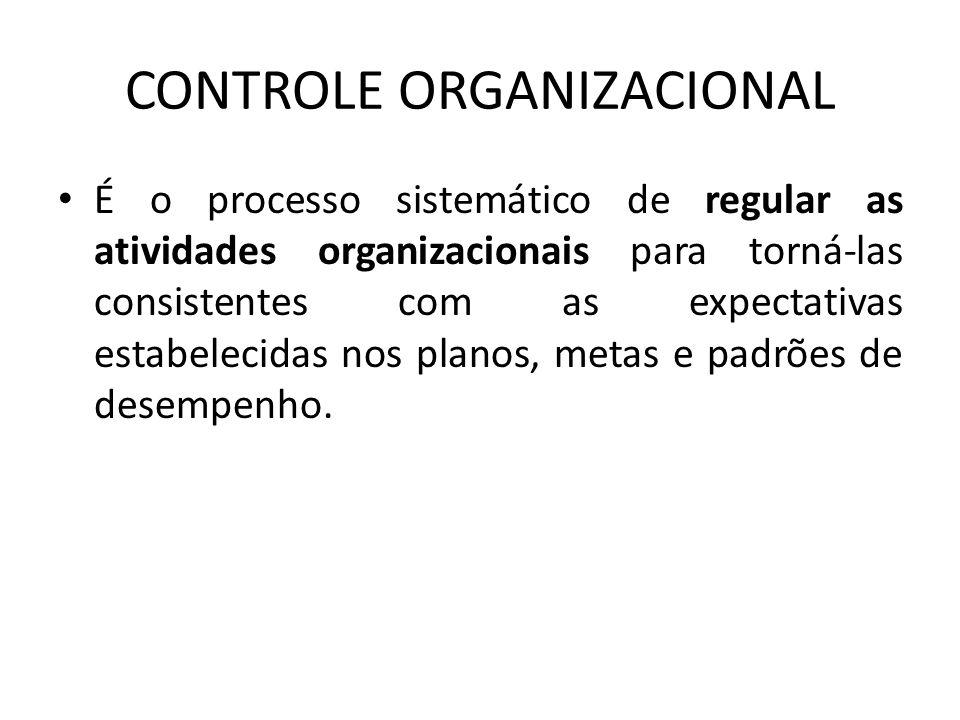 CONTROLE ORGANIZACIONAL É o processo sistemático de regular as atividades organizacionais para torná-las consistentes com as expectativas estabelecidas nos planos, metas e padrões de desempenho.