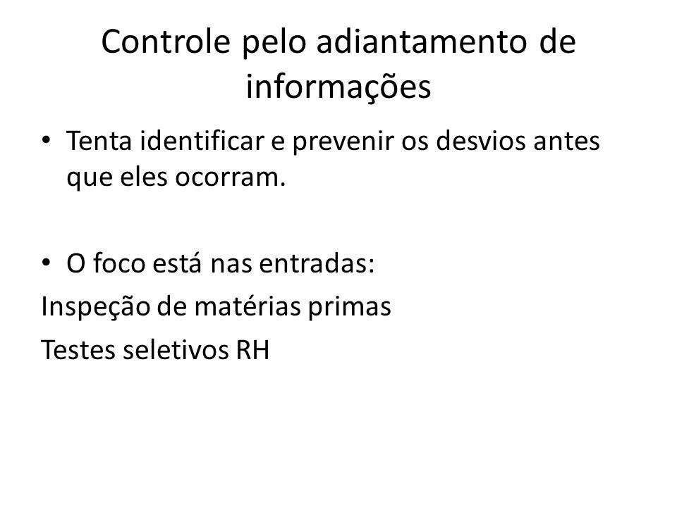 Controle pelo adiantamento de informações Tenta identificar e prevenir os desvios antes que eles ocorram.