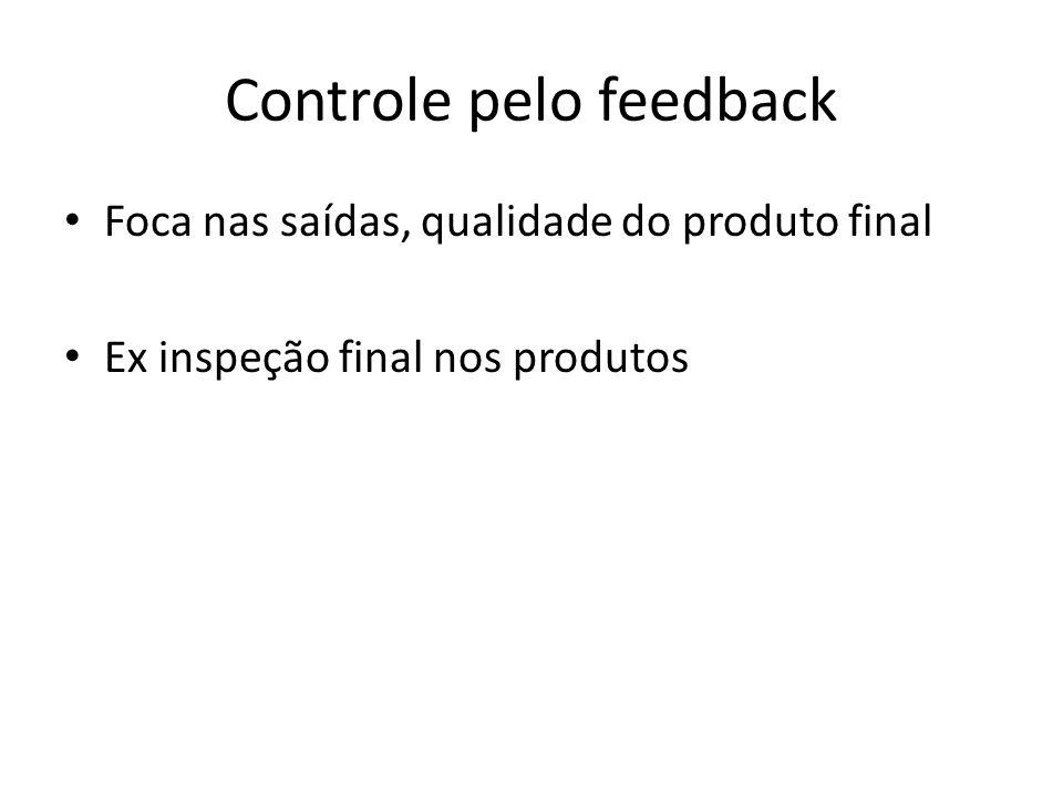 Controle pelo feedback Foca nas saídas, qualidade do produto final Ex inspeção final nos produtos
