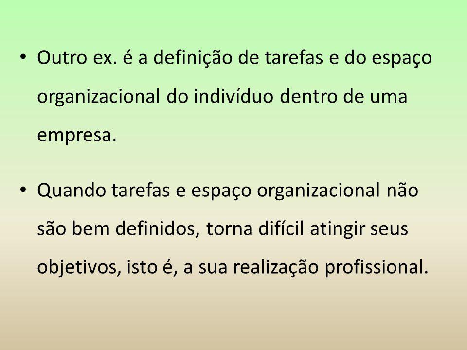 Outro ex. é a definição de tarefas e do espaço organizacional do indivíduo dentro de uma empresa. Quando tarefas e espaço organizacional não são bem d