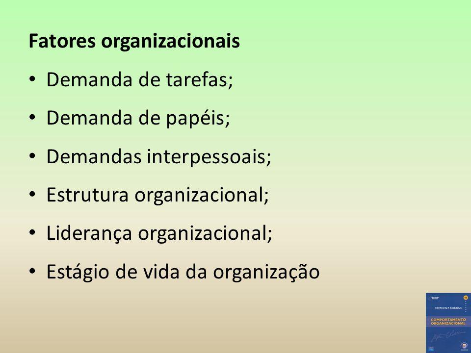 Fatores organizacionais Demanda de tarefas; Demanda de papéis; Demandas interpessoais; Estrutura organizacional; Liderança organizacional; Estágio de