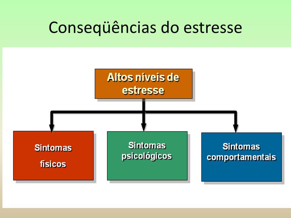 Conseqüências do estresse