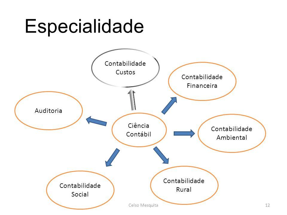 Especialidade Ciência Contábil Contabilidade Rural Auditoria Contabilidade Financeira Contabilidade Social Contabilidade Ambiental Contabilidade Custo
