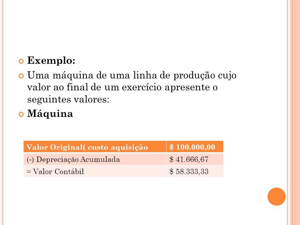 Exemplo: Uma máquina de uma linha de produção cujo valor ao final de um exercício apresente o seguintes valores: Máquina Valor Original( custo aquisição$ 100.000,00 (-) Depreciação Acumulada$ 41.666,67 = Valor Contábil$ 58.333,33