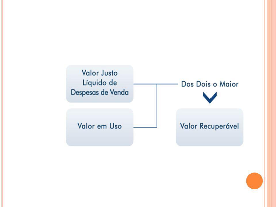 Bens tangíveis : o método mais utilizado pela maioria das empresas é o valor justo líquido de despesa de venda, por ser uma avaliação mais fácil de se realizar, de compreender sua metodologia.