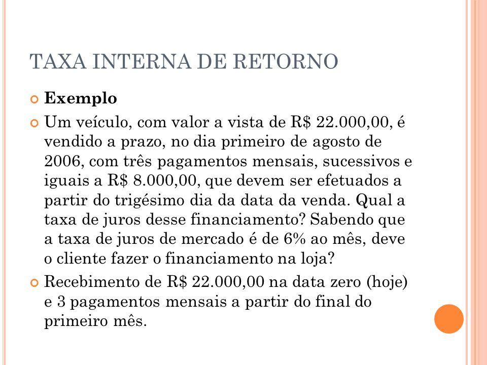 TAXA INTERNA DE RETORNO Exemplo Um veículo, com valor a vista de R$ 22.000,00, é vendido a prazo, no dia primeiro de agosto de 2006, com três pagamentos mensais, sucessivos e iguais a R$ 8.000,00, que devem ser efetuados a partir do trigésimo dia da data da venda.