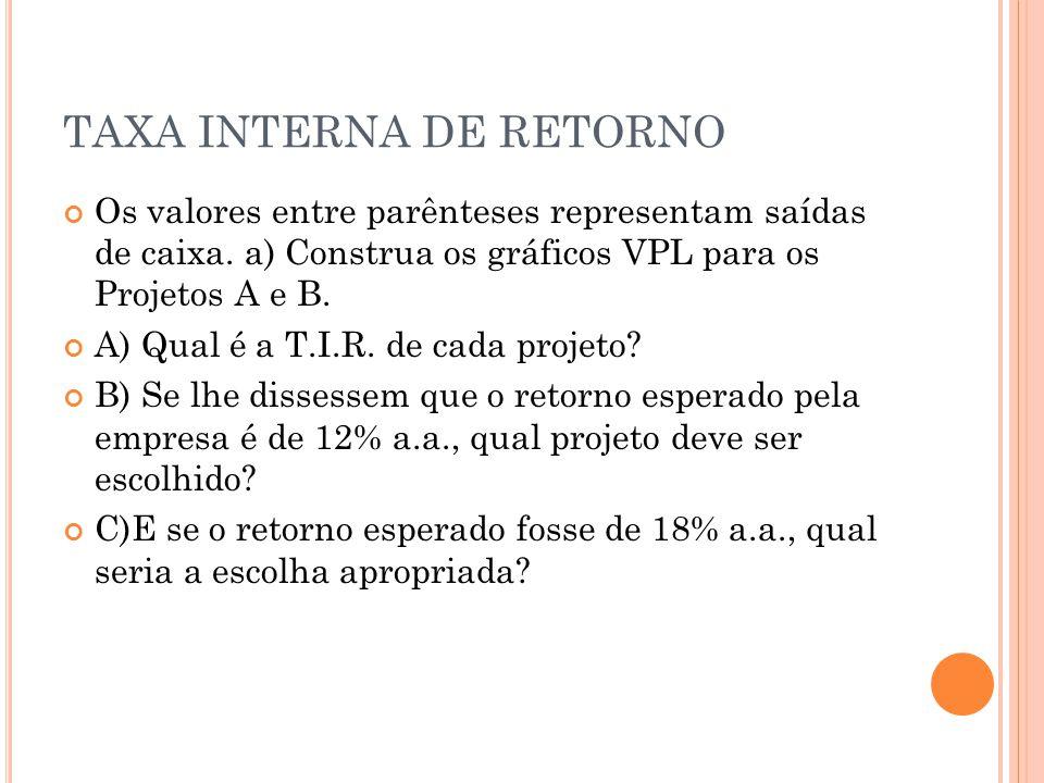 TAXA INTERNA DE RETORNO Os valores entre parênteses representam saídas de caixa. a) Construa os gráficos VPL para os Projetos A e B. A) Qual é a T.I.R