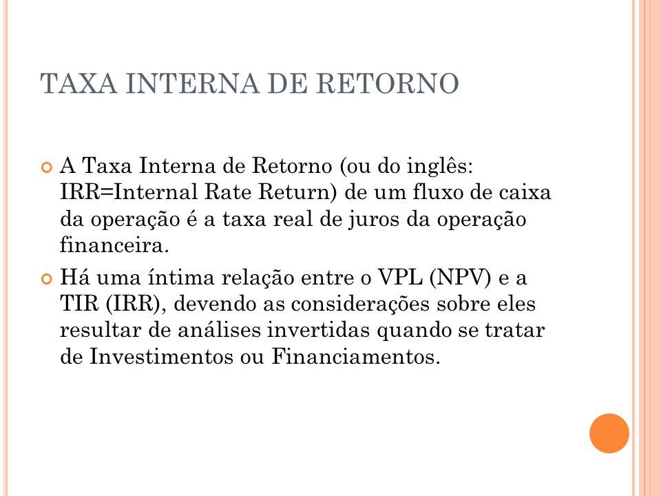 TAXA INTERNA DE RETORNO A Taxa Interna de Retorno (ou do inglês: IRR=Internal Rate Return) de um fluxo de caixa da operação é a taxa real de juros da