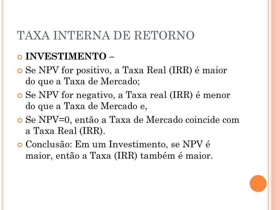 TAXA INTERNA DE RETORNO INVESTIMENTO – Se NPV for positivo, a Taxa Real (IRR) é maior do que a Taxa de Mercado; Se NPV for negativo, a Taxa real (IRR) é menor do que a Taxa de Mercado e, Se NPV=0, então a Taxa de Mercado coincide com a Taxa Real (IRR).