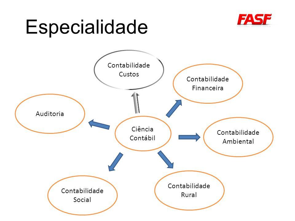 Especialidade Ciência Contábil Contabilidade Rural Auditoria Contabilidade Financeira Contabilidade Social Contabilidade Ambiental Contabilidade Custos