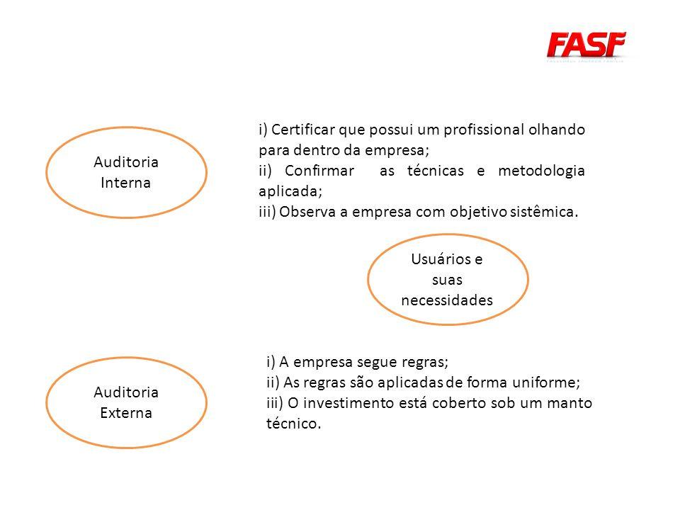 Auditoria Interna Auditoria Externa Usuários e suas necessidades i) Certificar que possui um profissional olhando para dentro da empresa; ii) Confirmar as técnicas e metodologia aplicada; iii) Observa a empresa com objetivo sistêmica.