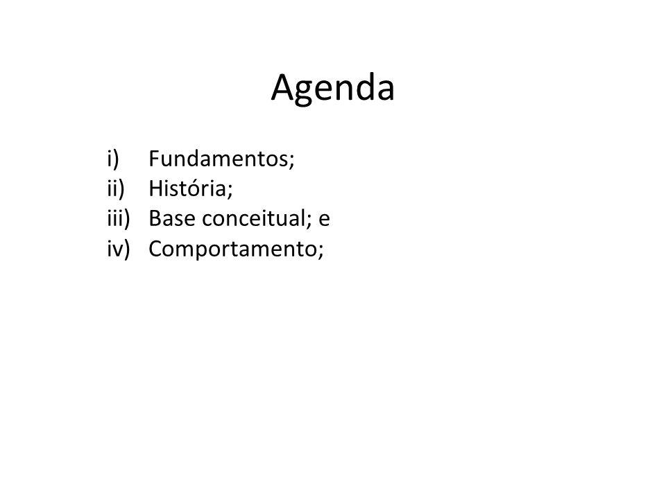 Agenda i)Fundamentos; ii)História; iii)Base conceitual; e iv)Comportamento;